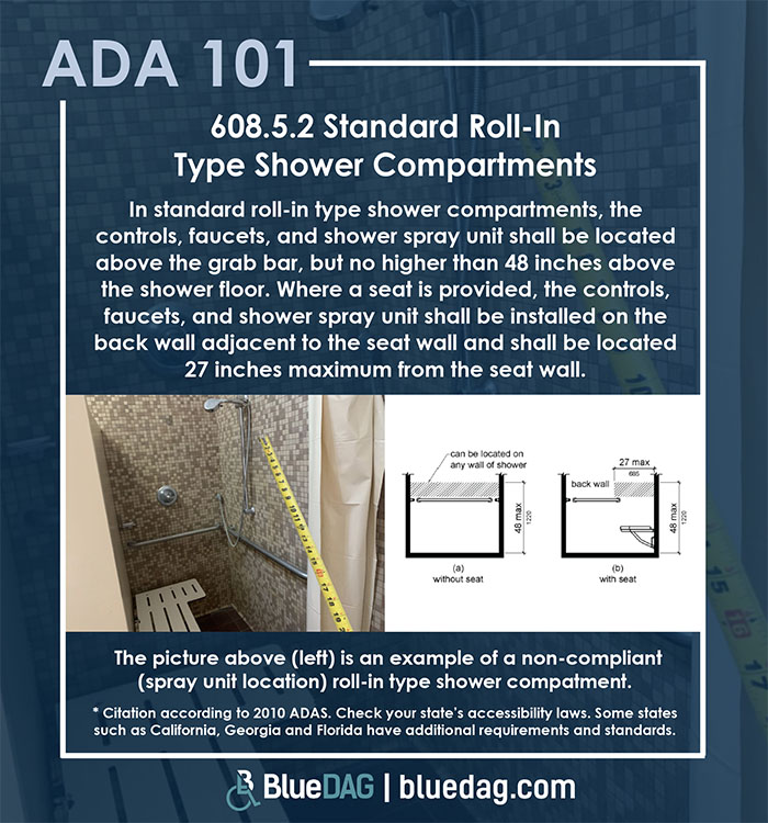 ADA 101 info graphic with ADAS 2010 section 608.5.2 text and example pictures