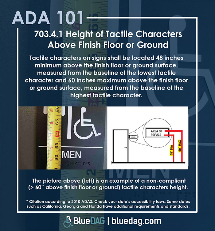 ADA 101 info graphic with ADAS 2010 section 703.4.1 text and example pictures