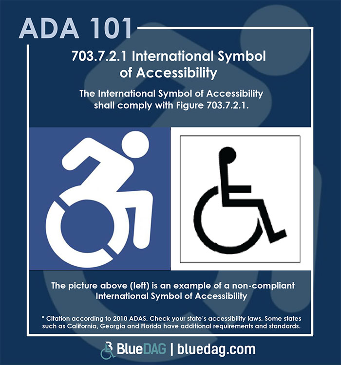 ADA 101 info graphic with ADAS 2010 section 703.7.2.1 text and example pictures