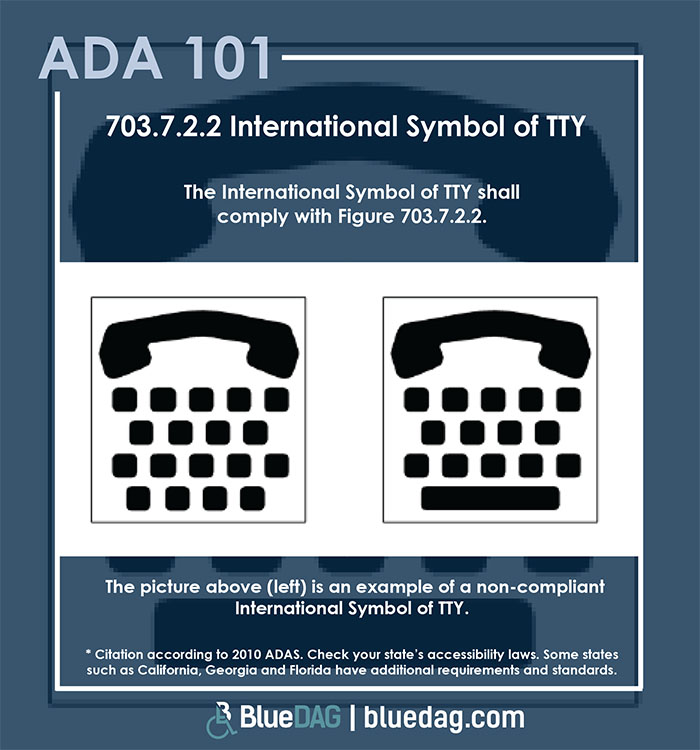 ADA 101 info graphic with ADAS 2010 section 703.7.2.2 text and example pictures