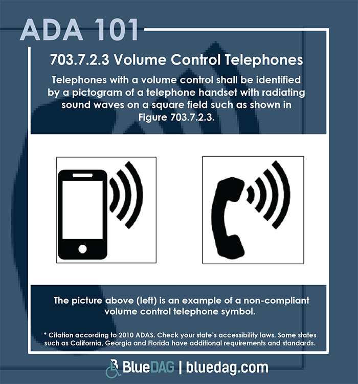 ADA 101 info graphic with ADAS 2010 section 703.7.2.3 text and example pictures